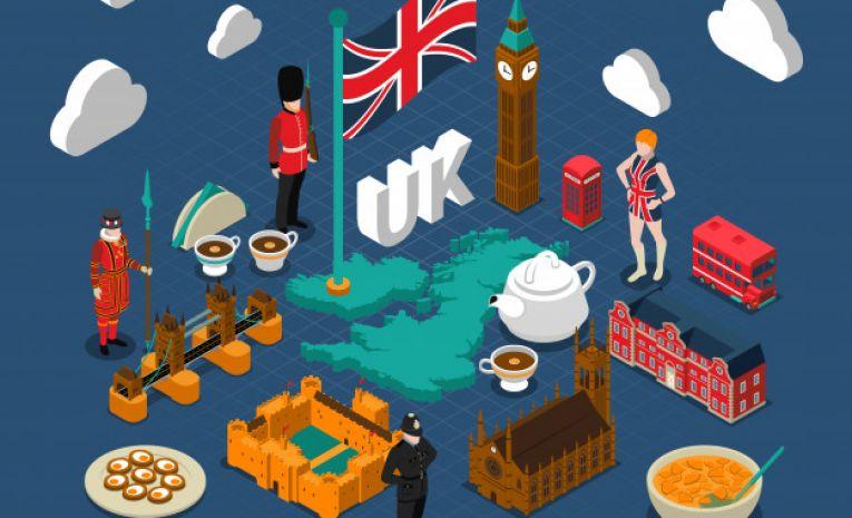 Anglais 8 - 8ème année Conversation
